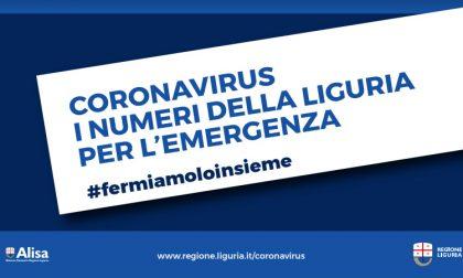 Coronavirus, i numeri dell'emergenza in Liguria