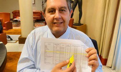 Il Governatore Toti insiste a chiedere il voto a luglio e spara bordate sul Governo