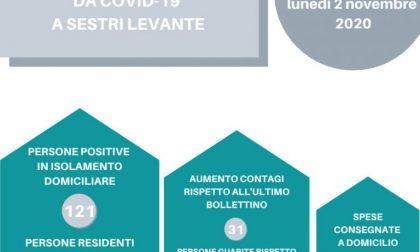 Coronavirus, 121 i positivi di Sestri Levante